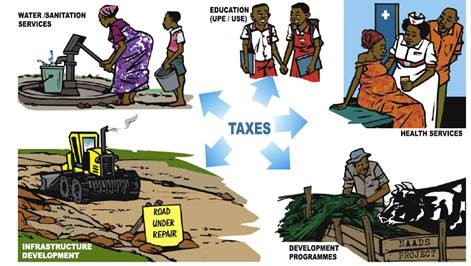 The Cost of Tax Incentives in Uganda